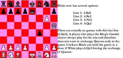 The Two Pawns Sacrifice Line